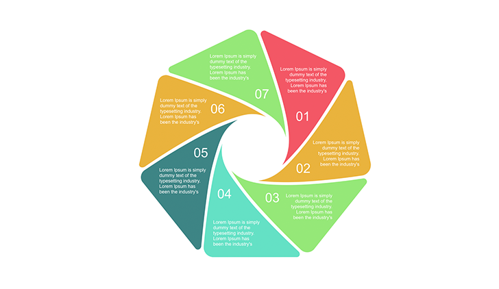 7 step circle diagram ppt