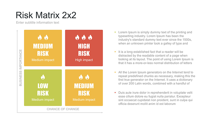 Risk assessment matrix ppt
