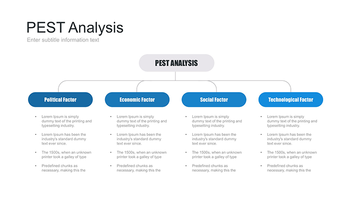 PEST analysis means