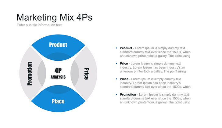 Marketing Mix 4Ps PPT