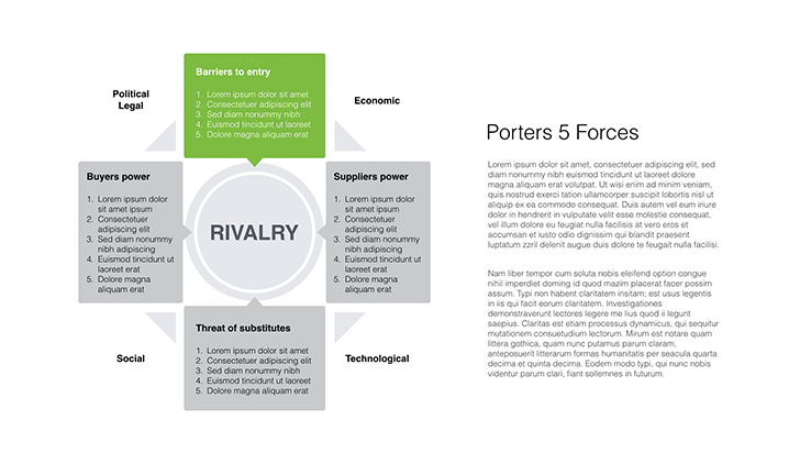 Porters 5 Forces PPT type 3