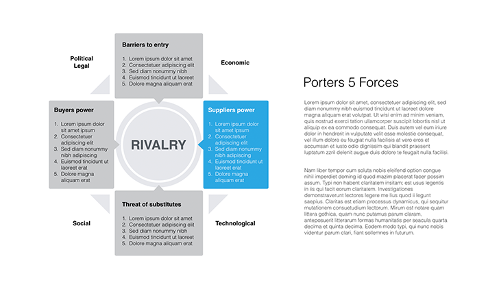 Porters 5 Forces PPT type 4
