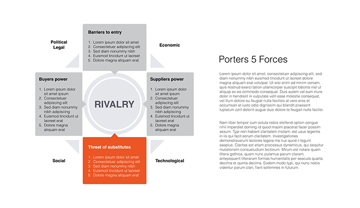 Porters 5 Forces PPT type 5