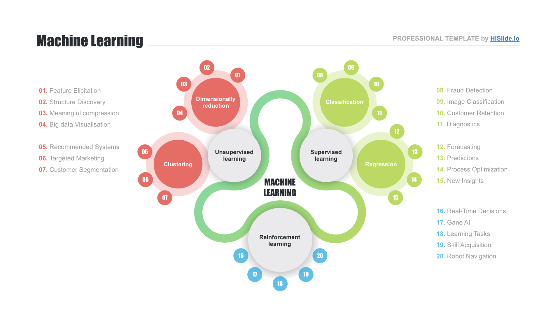 Machine Learning Models Ppt Free Download Now
