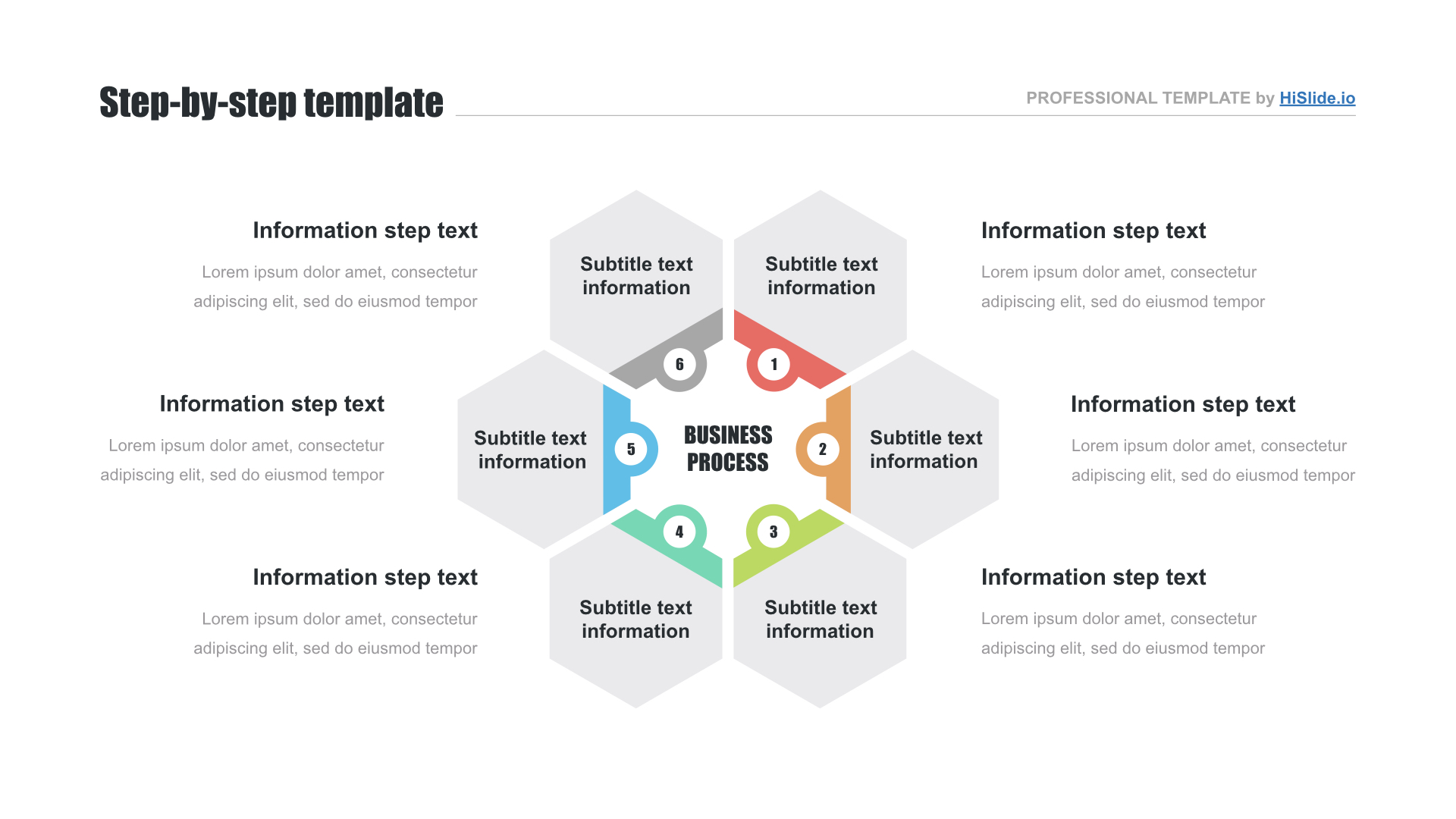 6 stages of communication cycle PPT