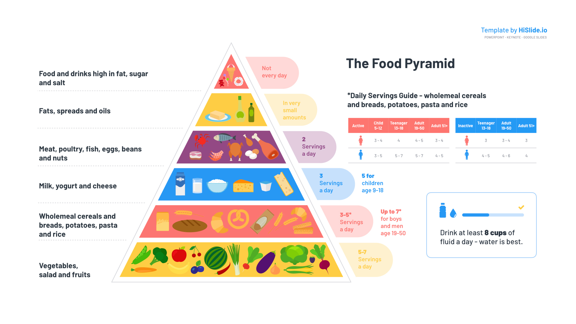 Pyramids of Food Free PowerPoint template