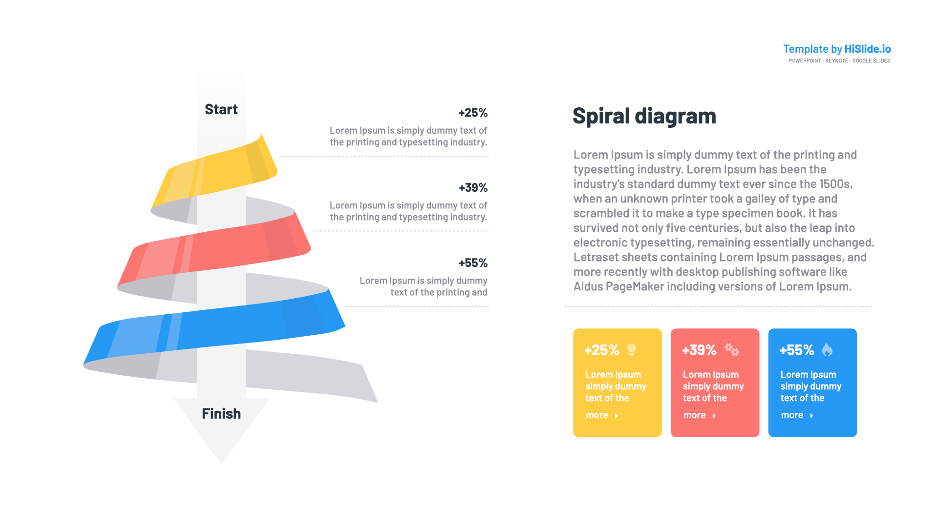 Free Spiral Chart Powerpoint