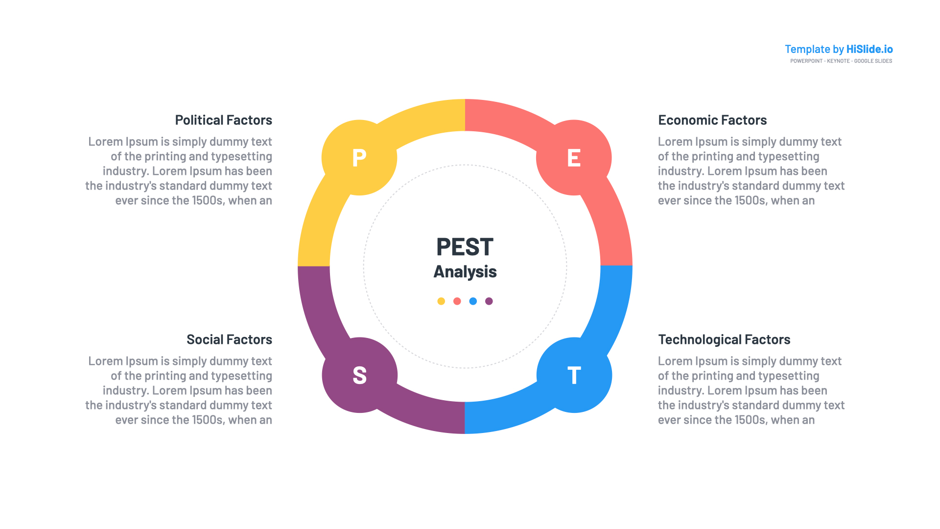 PEST analysis marketing template