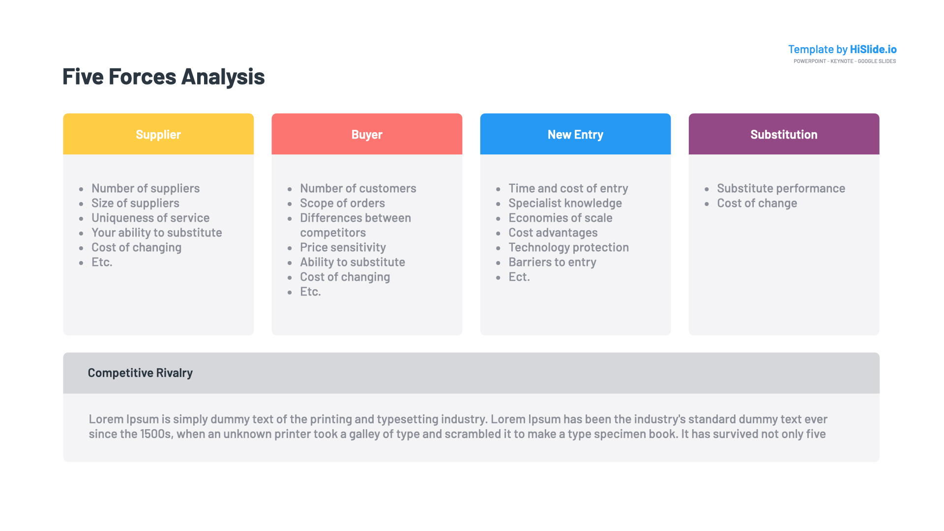 Five forces business analysis slide