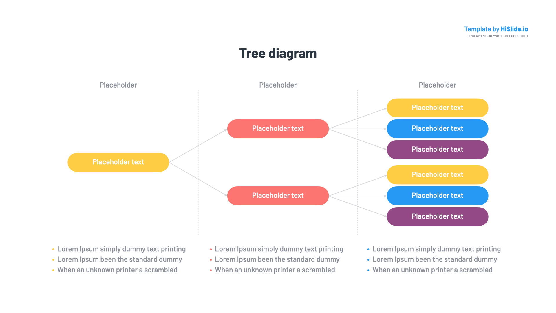 Powerpoint Tree Diagram Template