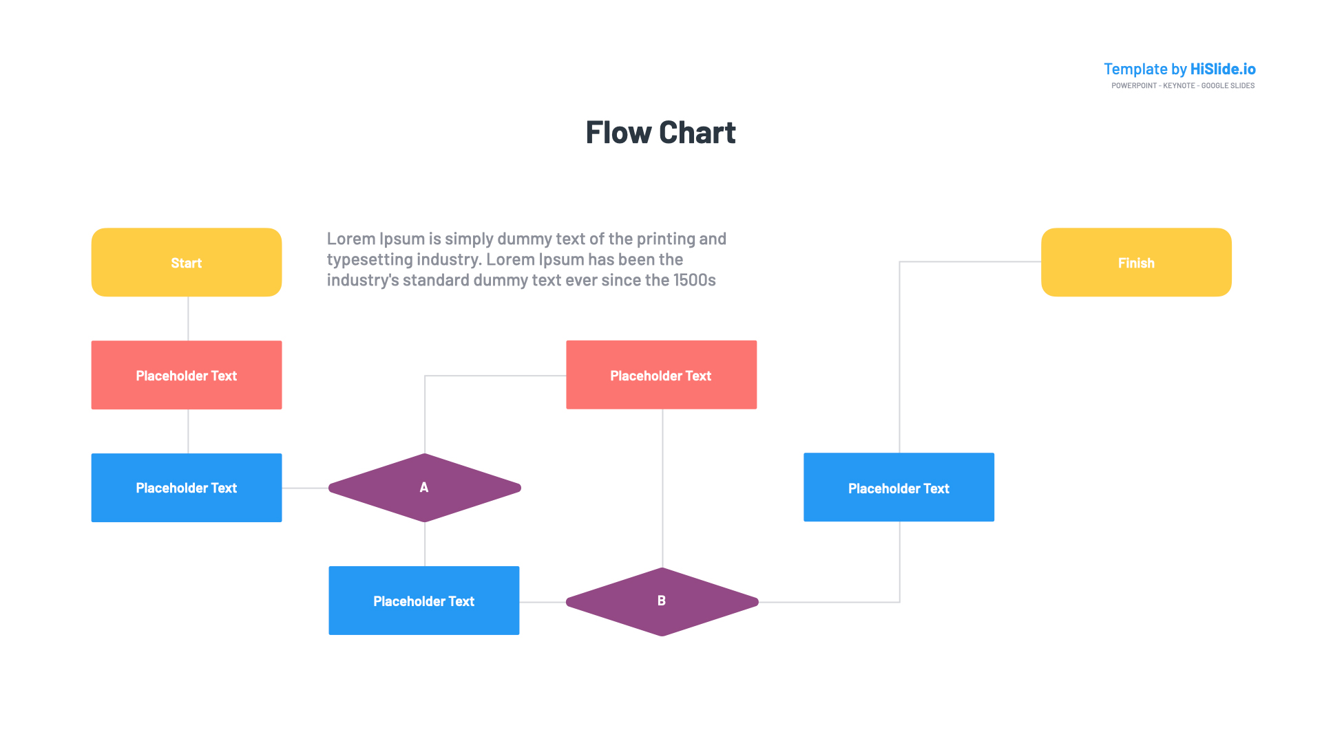 Flow chart Powerpoint template free