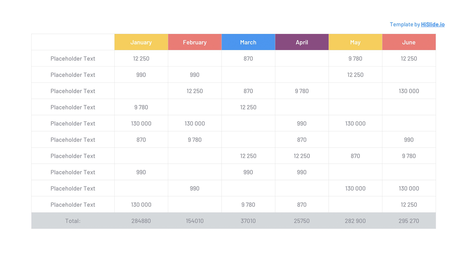 Week Budget table PowerPoint template