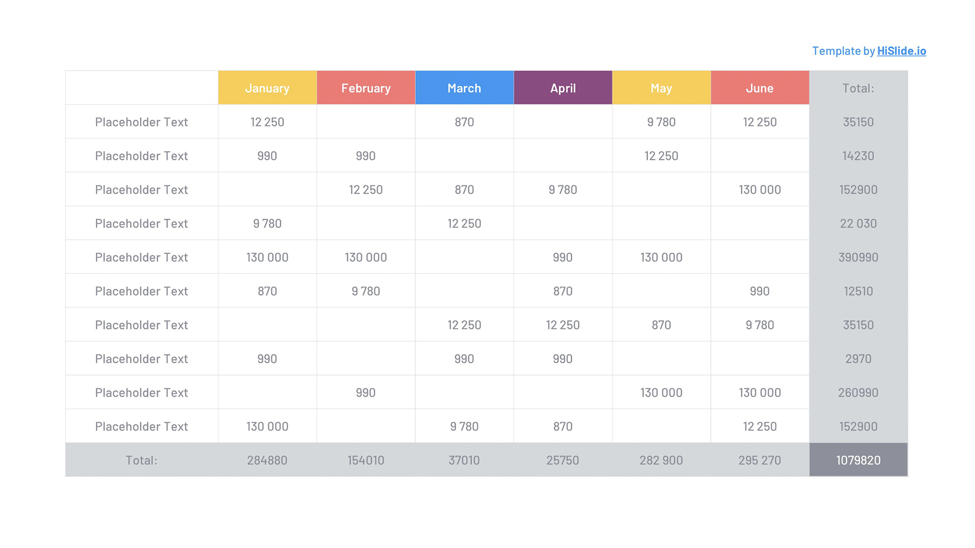 Week Budget plan PowerPoint template