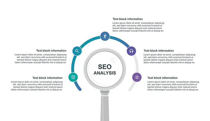 SEO analysis infographic PPT step 3