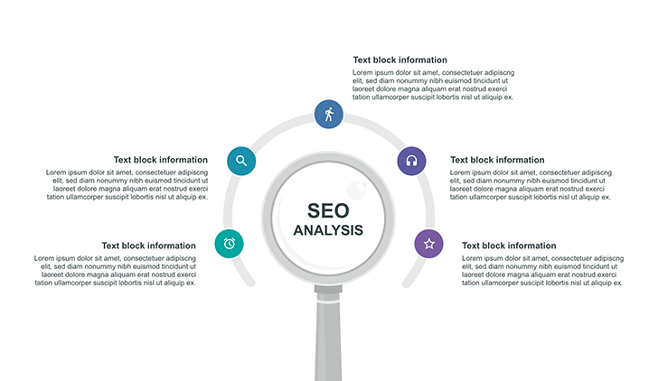 SEO analysis infographic PPT step 7