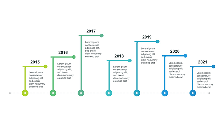 Timeline chart PowerPoint