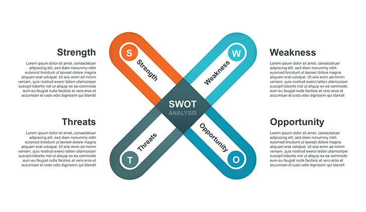 SWOT template 8 ppt