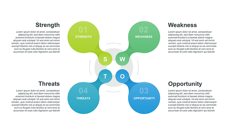 SWOT template 2 ppt
