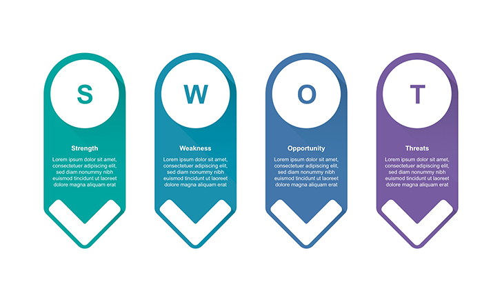 SWOT template 3 ppt