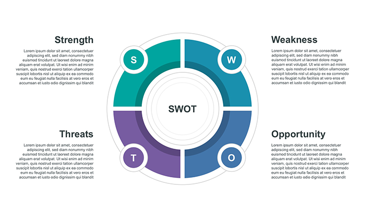 SWOT template 5 ppt