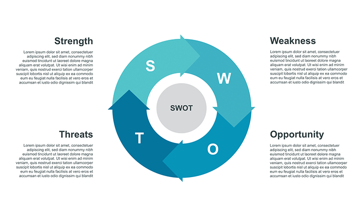 SWOT template 1 ppt