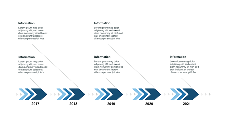 PowerPoint Timeline Examples 2
