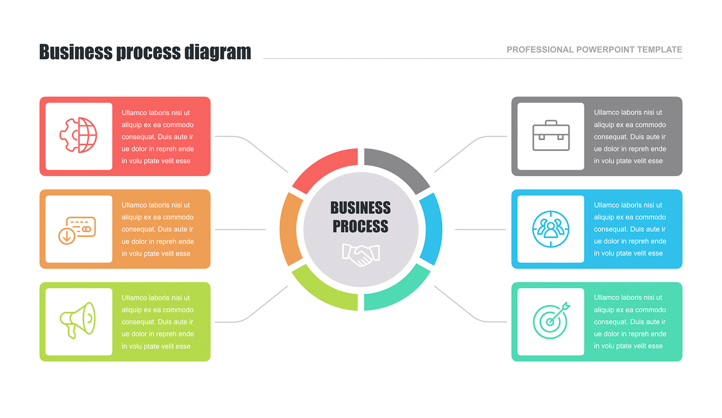Business process presentation