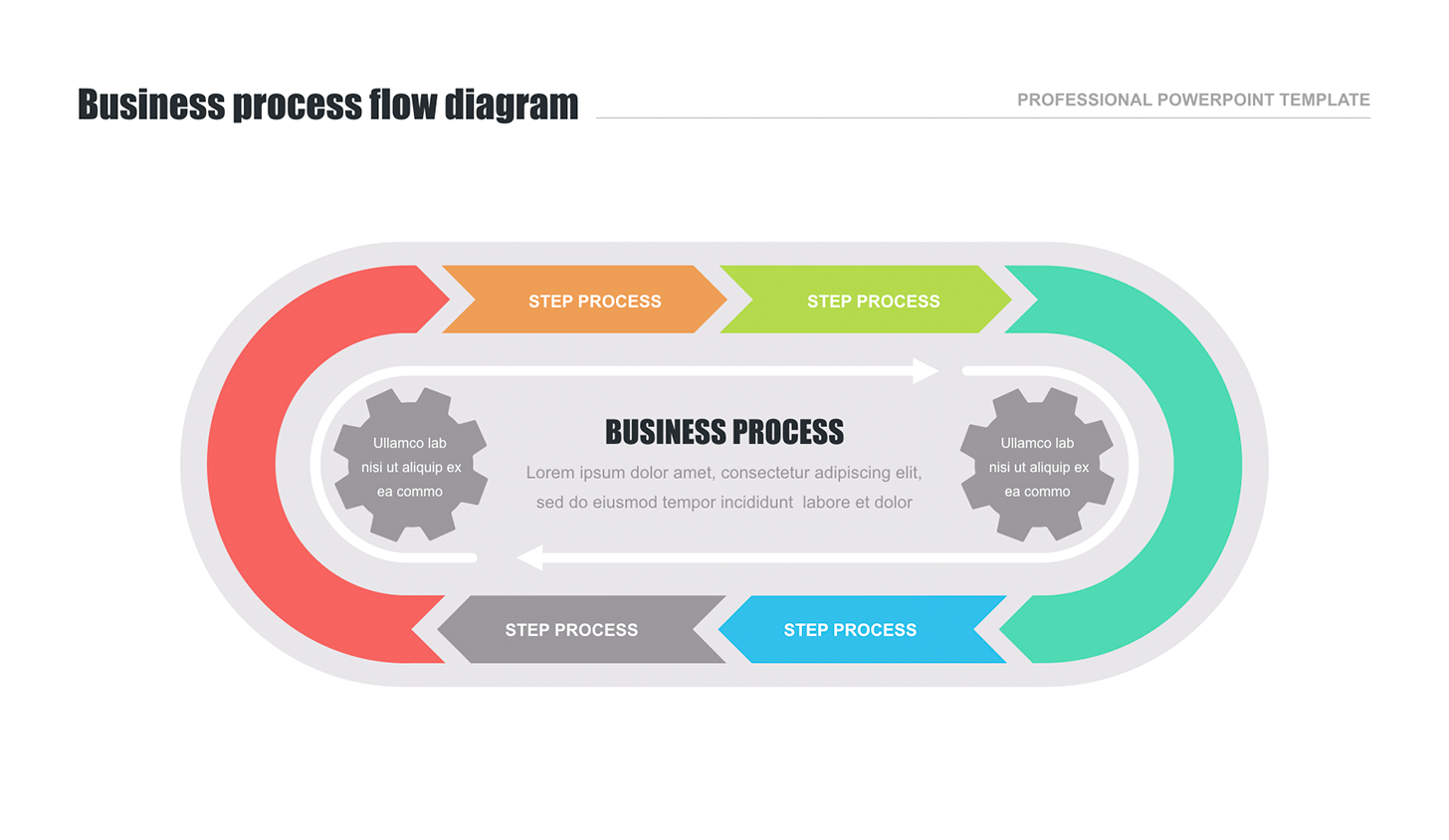 Business process template Google Slides