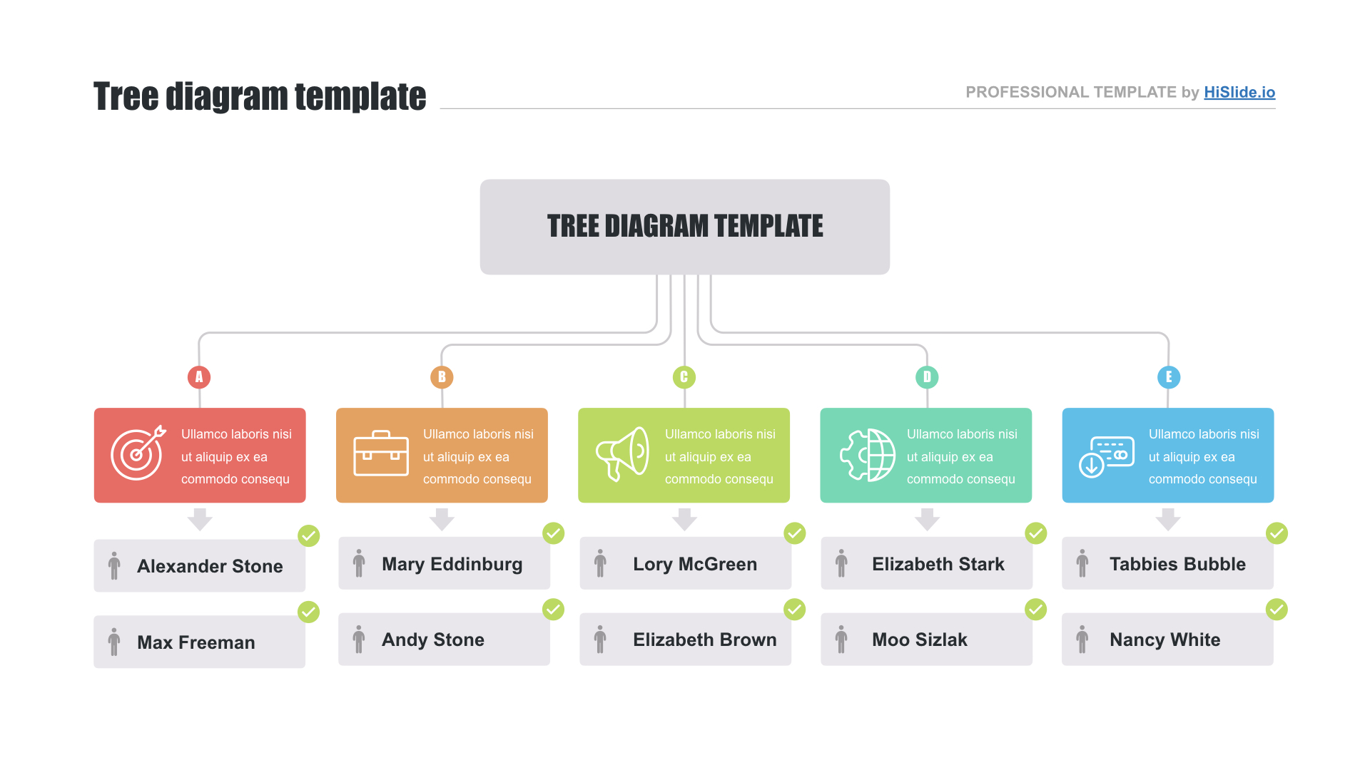 Template for tree diagram Google Slides