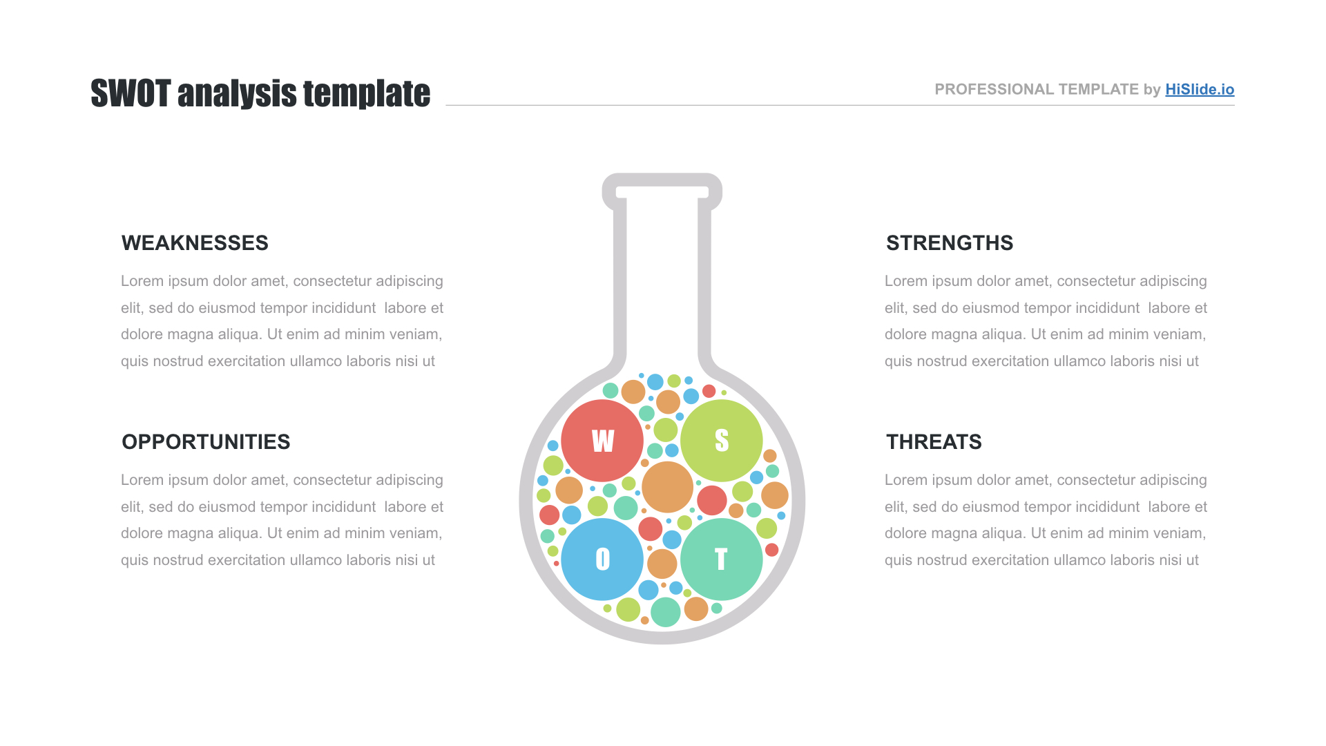 SWOT analysis template Google slides