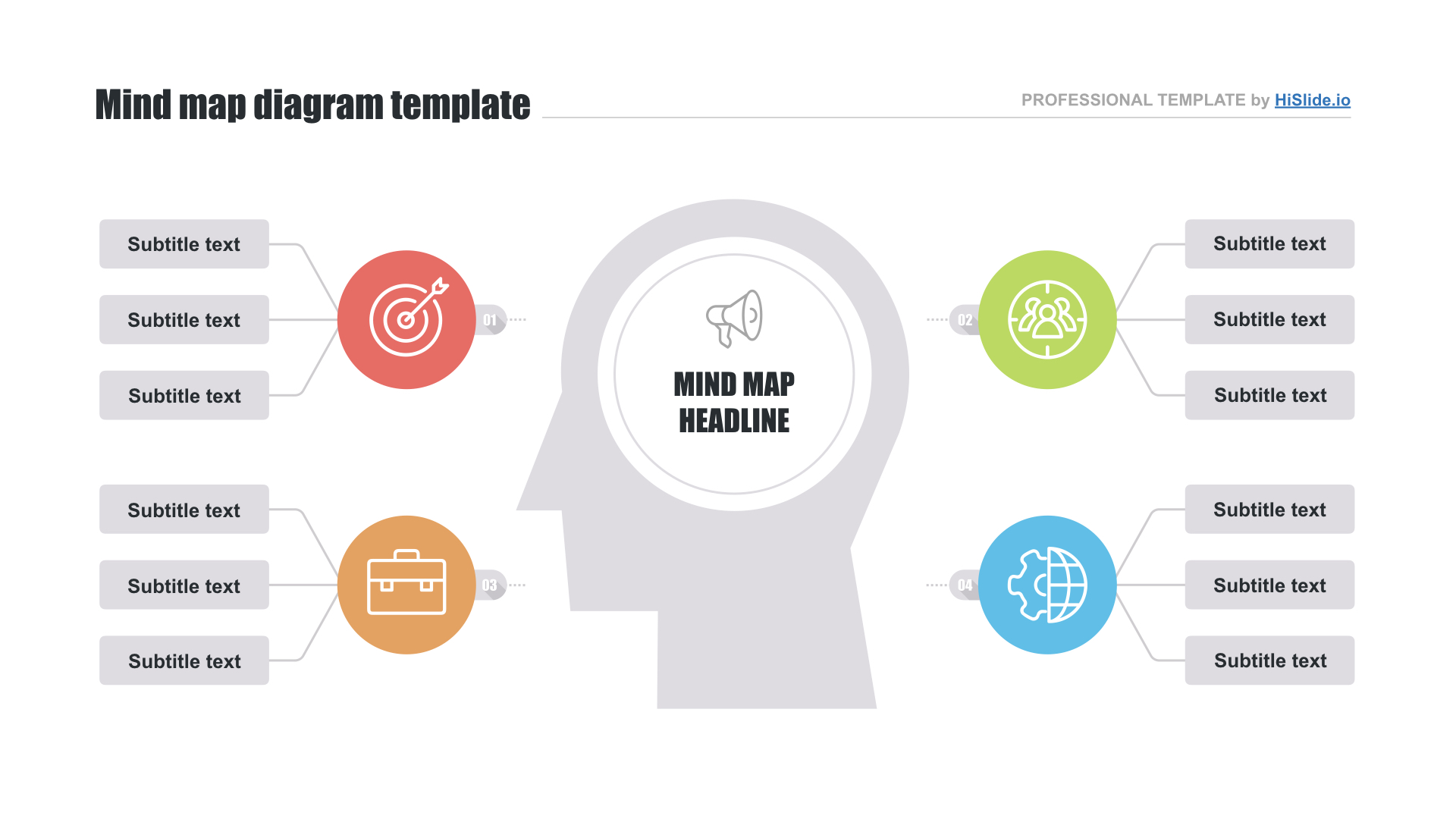 Free editable mind map template