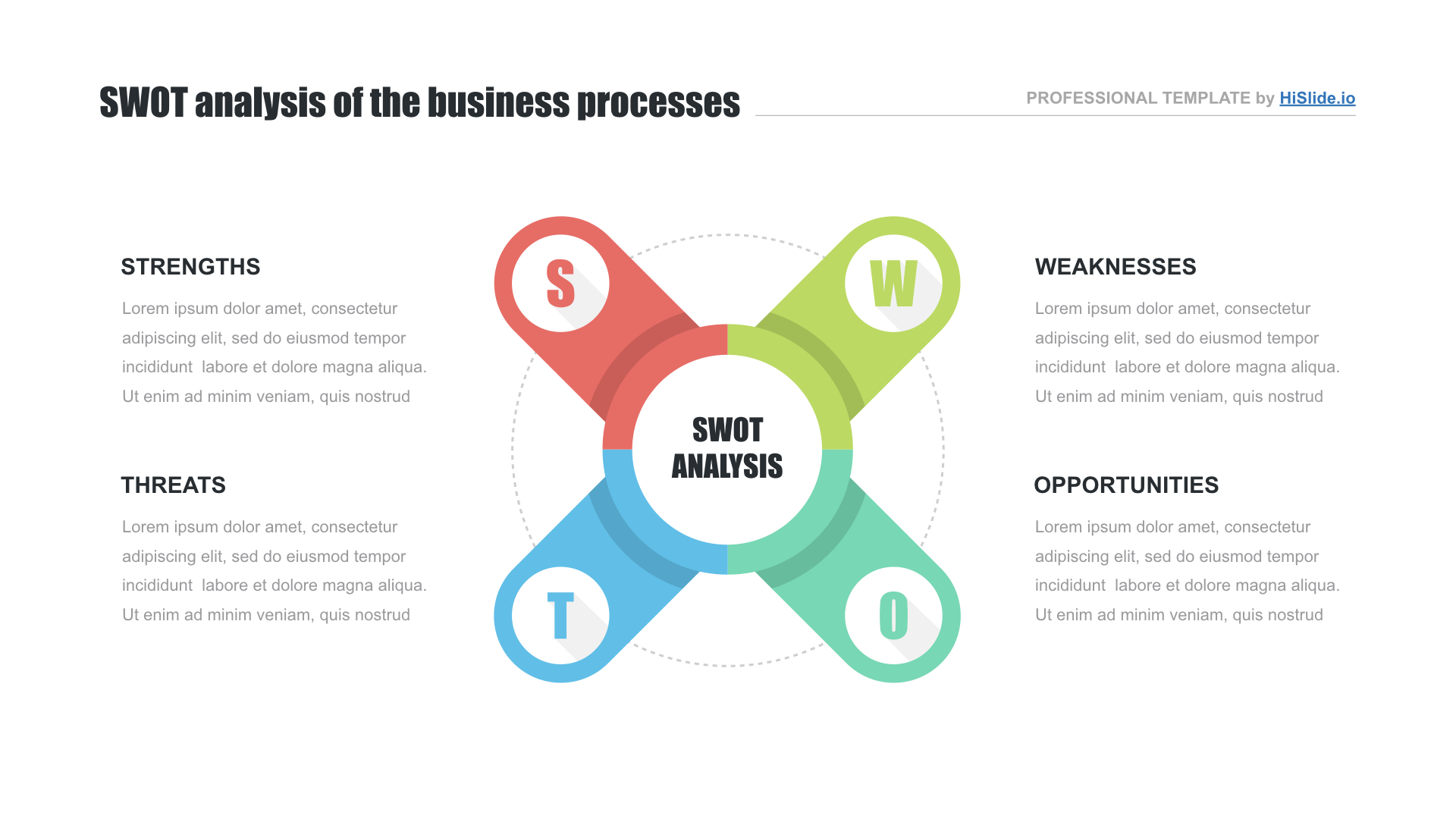 SWOT analysis Google slides template