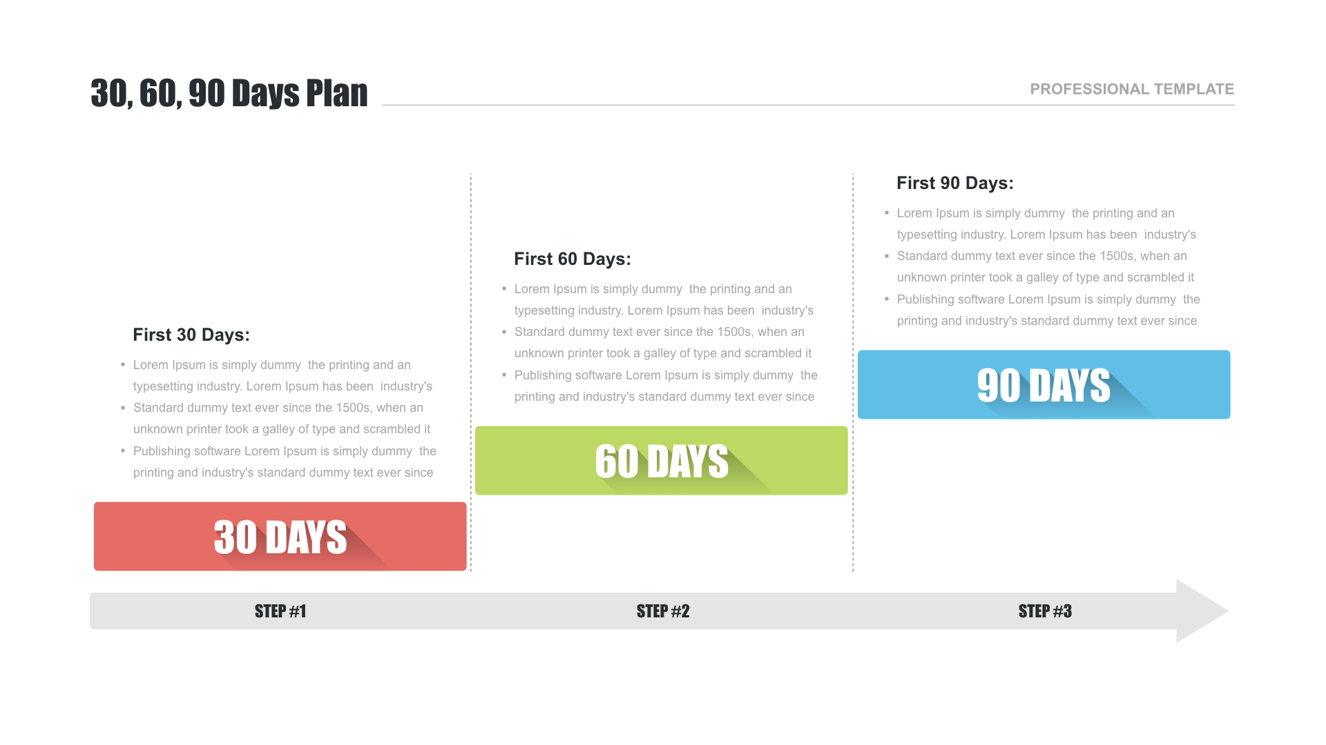 30 60 90 day plan template for Google slides