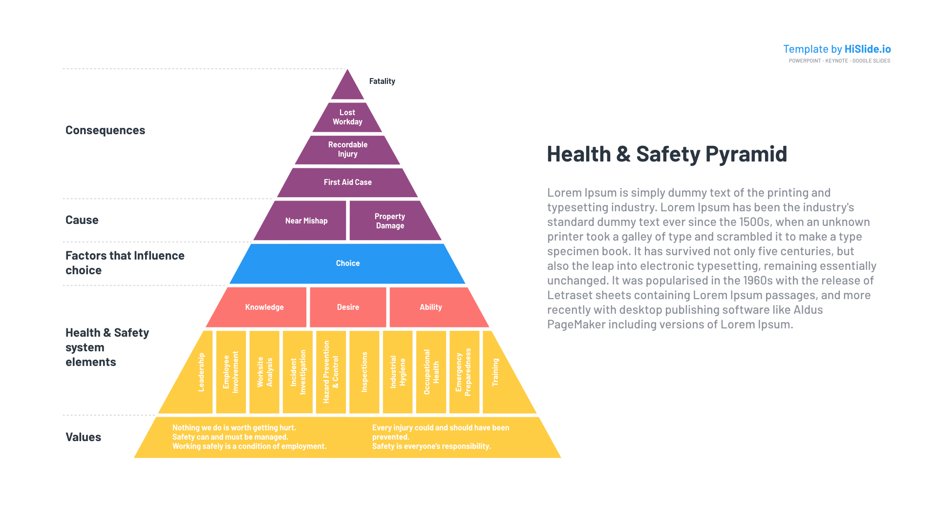 Safety Pyramid Google Slides template