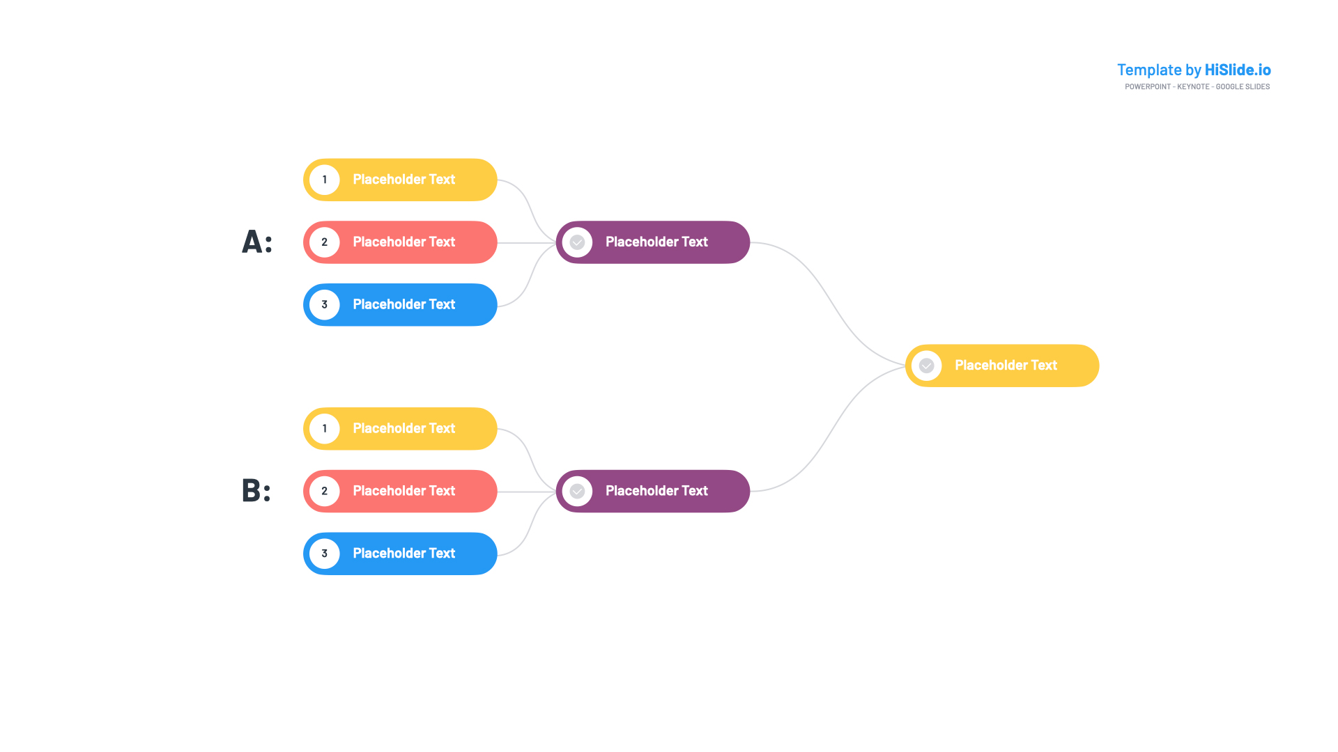 Flow chart in Google slides template