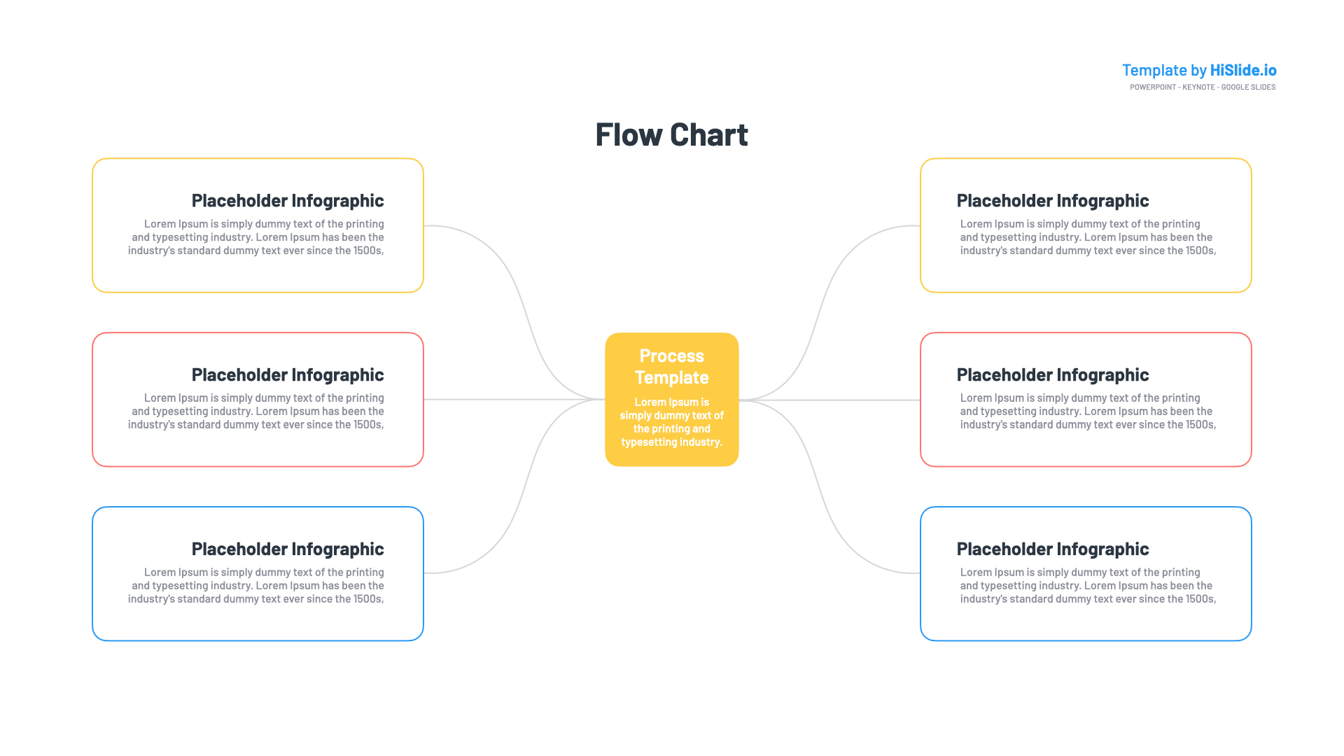 Process Flow chart Google slides template free