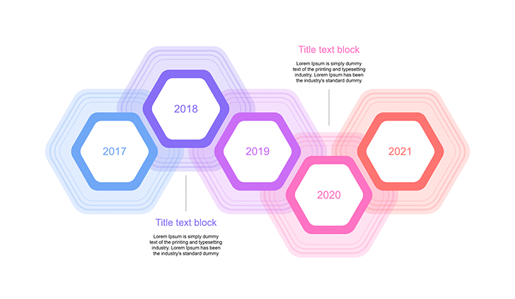 Easy to edit 5 Year Timeline key