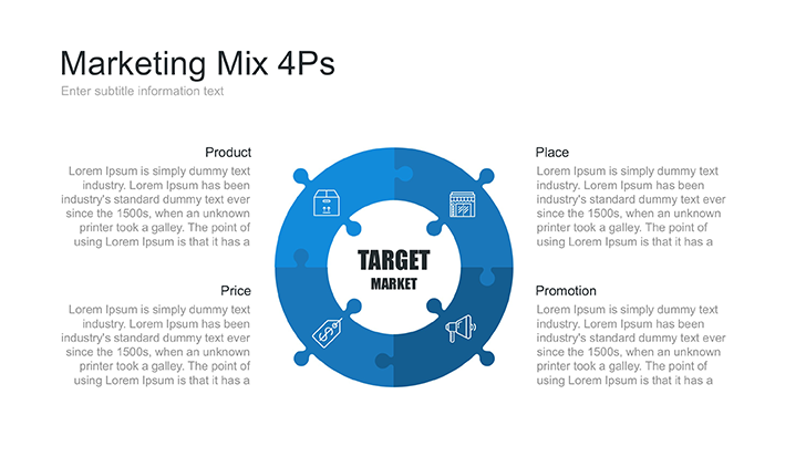4p Marketing Mix Example