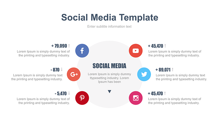 Ppt social media: is it good or bad? Powerpoint presentation.