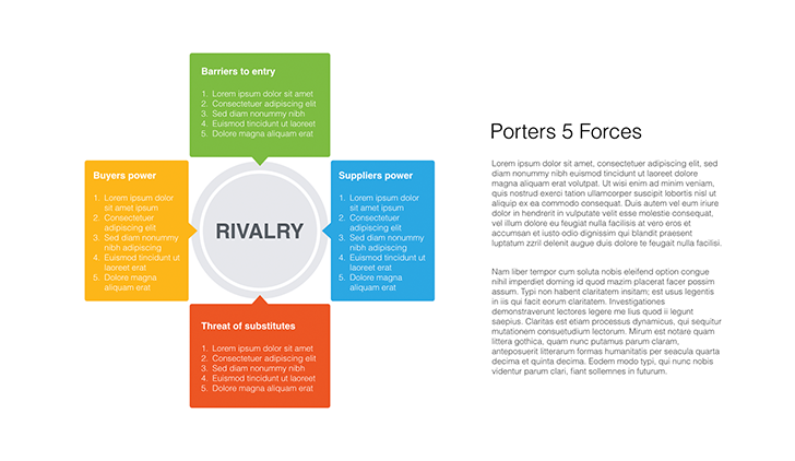 Porters 5 Forces free Keynote template