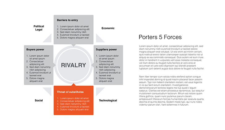 Porters 5 Forces free Keynote template 5