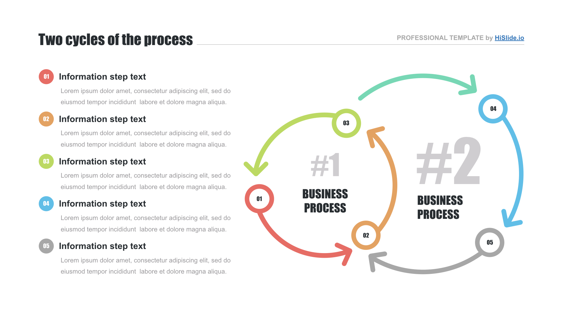 Keynote circle process template