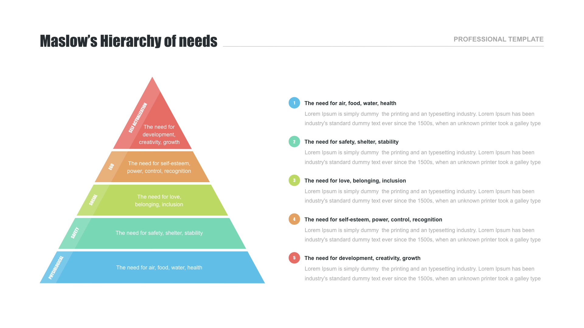 Maslow Hierarchy Needs Presentation Free Download Now