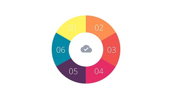 Circle infographic for Keynote 6 step