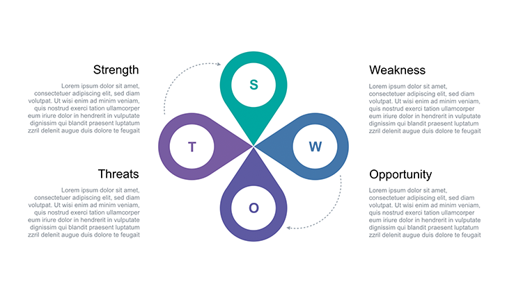 SWOT analysis free Keynote template 4