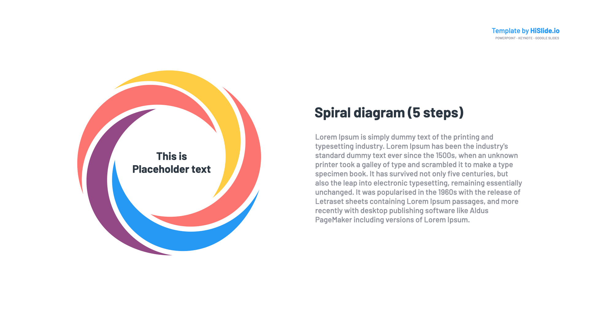 Keynote Spiral Diagram