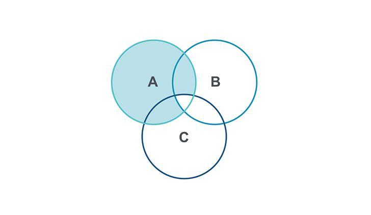 Venn Diagram Keynote template 10