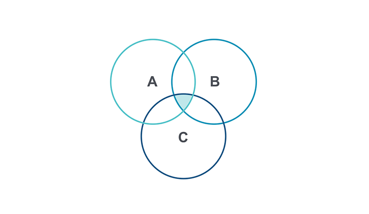 Venn Diagram Keynote template 7