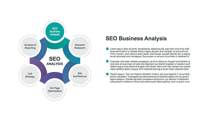 SEO analysis structure Keynote