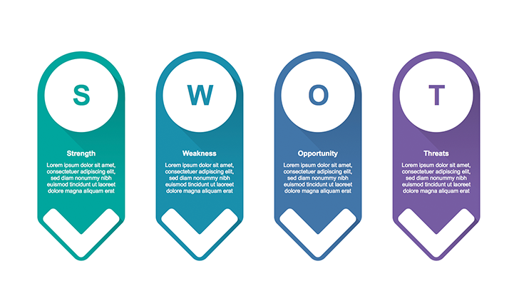 SWOT presentation template key